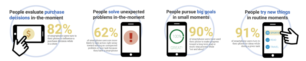 Google Customer Behaviour Mobile