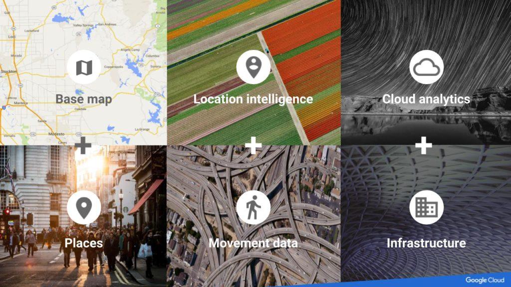 google maps apis