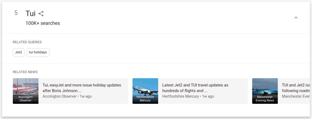 The return of travel: Google Trends